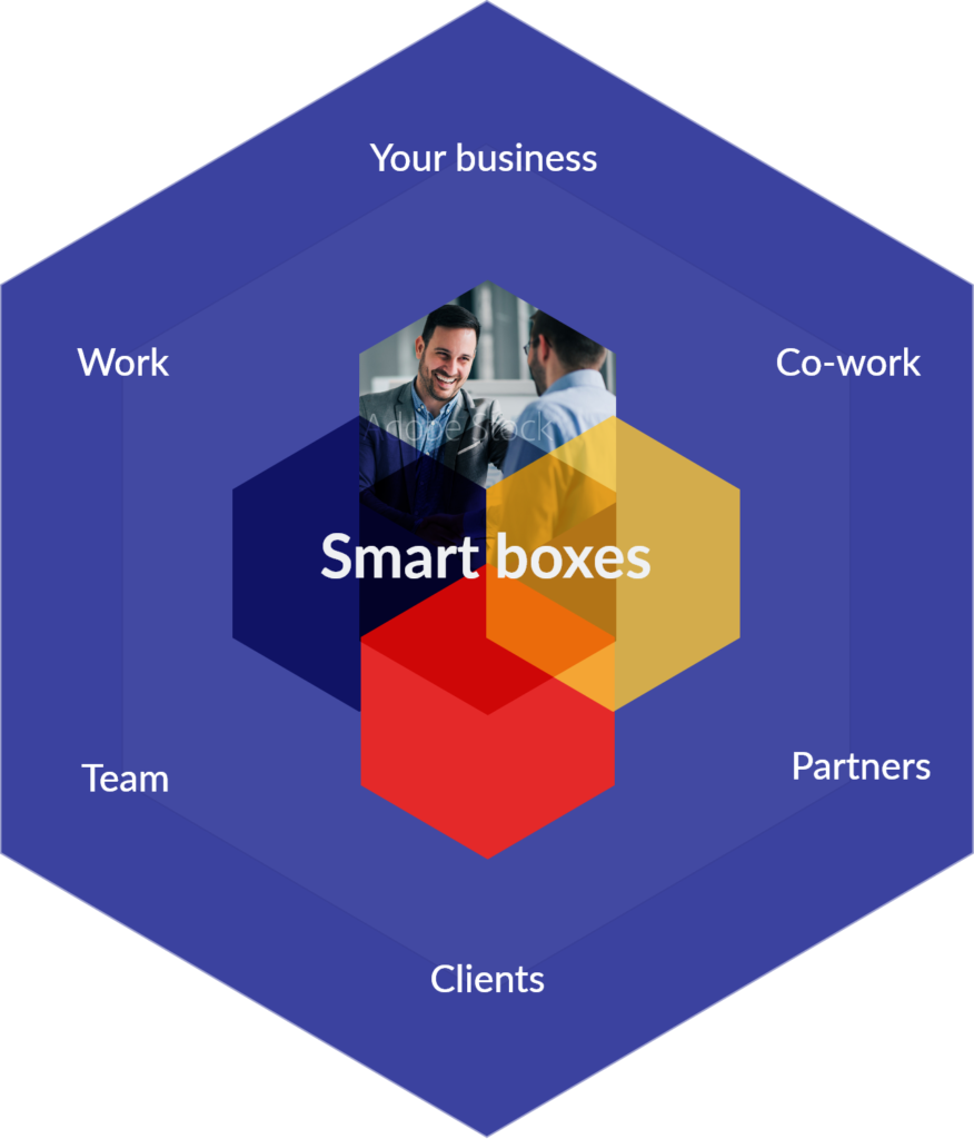 Smart boxes improve work and co-work